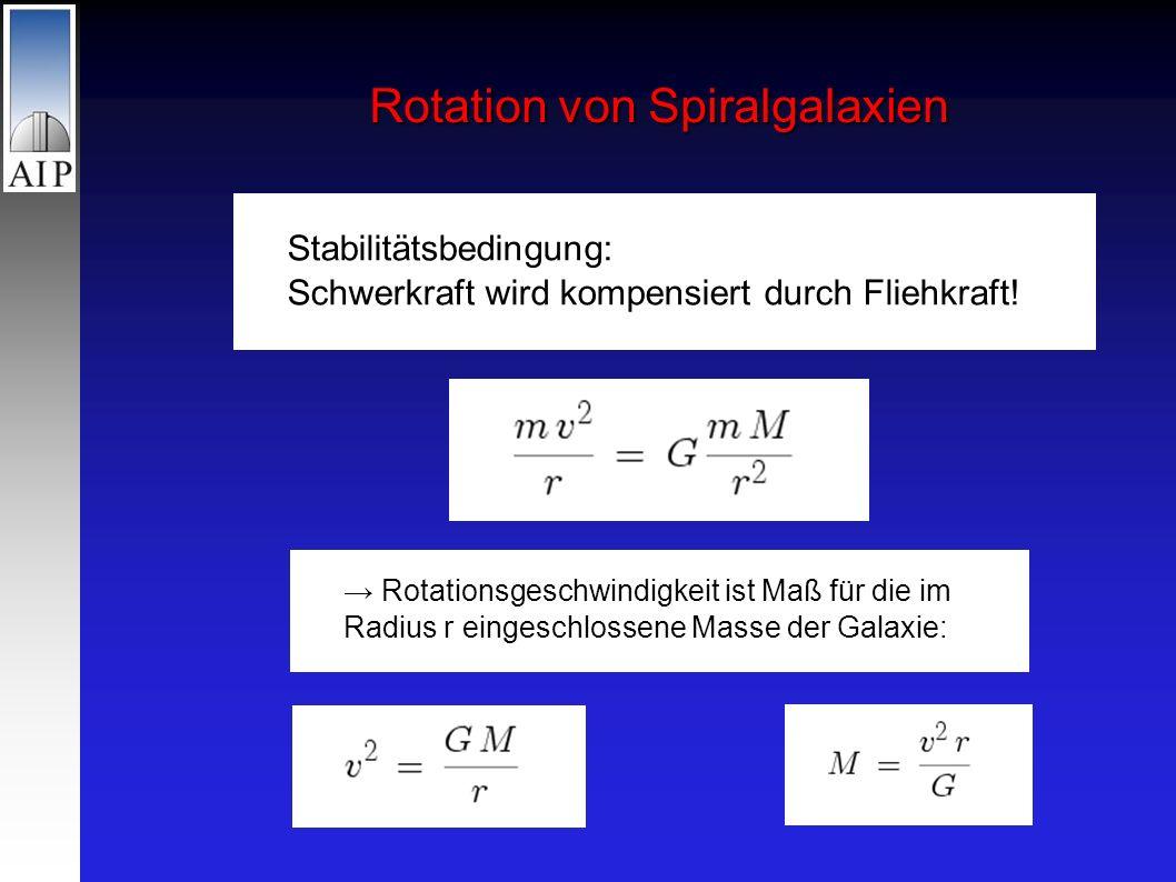 Rotation von Spiralgalaxien Stabilitätsbedingung: Schwerkraft wird kompensiert durch Fliehkraft.