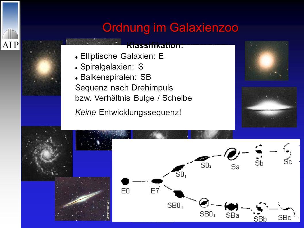 Ordnung im Galaxienzoo Klassifikation: Elliptische Galaxien: E Spiralgalaxien: S Balkenspiralen: SB Sequenz nach Drehimpuls bzw.