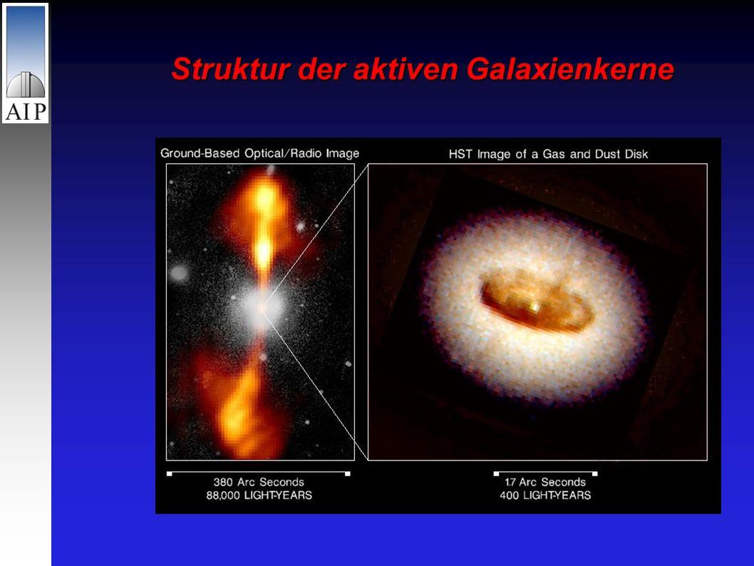 Auf 100 Galaxien kommt ca.ein aktiver Kern.