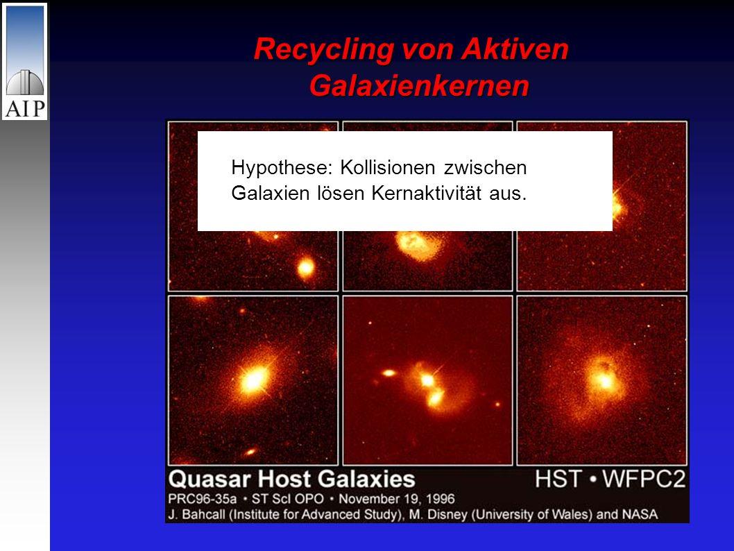 Recycling von Aktiven Galaxienkernen Hypothese: Kollisionen zwischen Galaxien lösen Kernaktivität aus.