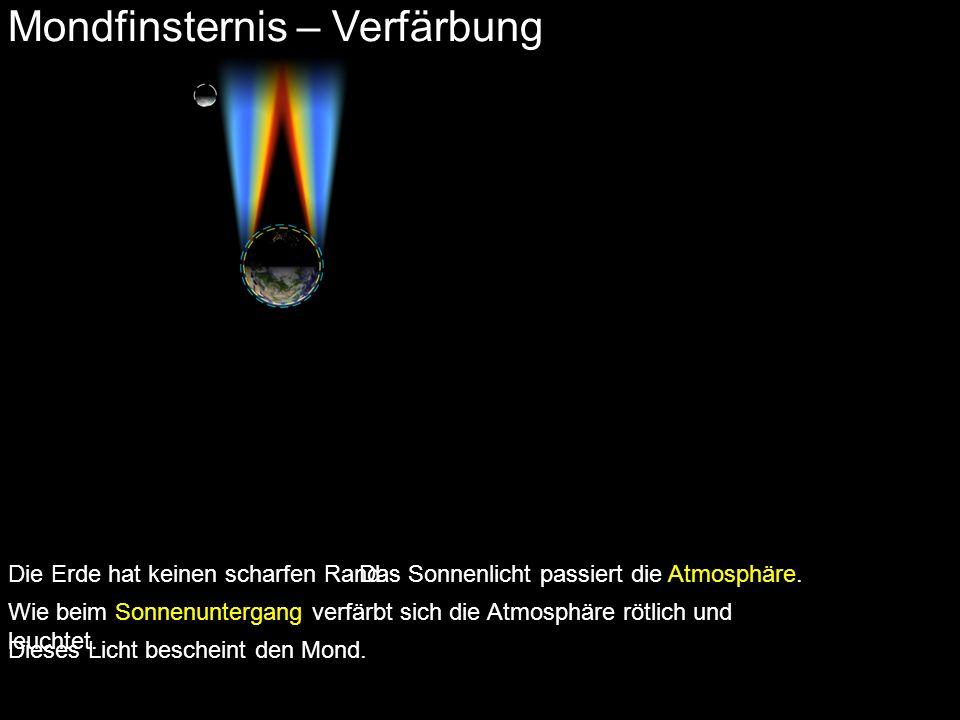 Mondfinsternis – Verfärbung Die Erde hat keinen scharfen Rand.Das Sonnenlicht passiert die Atmosphäre. Wie beim Sonnenuntergang verfärbt sich die Atmo
