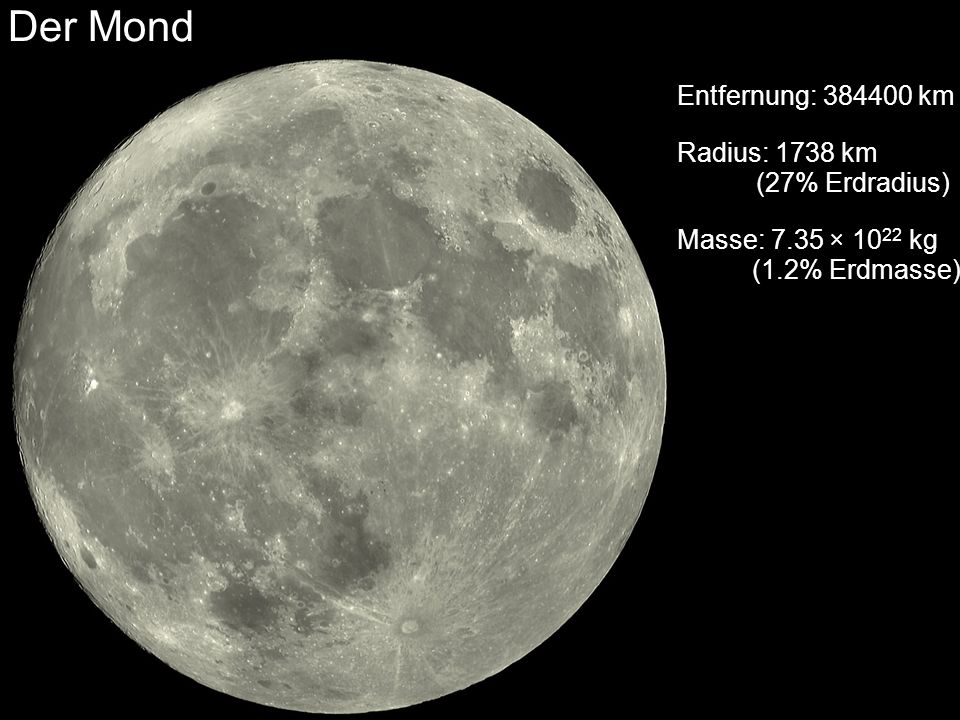 Der Mond Entfernung: 384400 km Radius: 1738 km Masse: 7.35 × 10 22 kg (1.2% Erdmasse) (27% Erdradius)