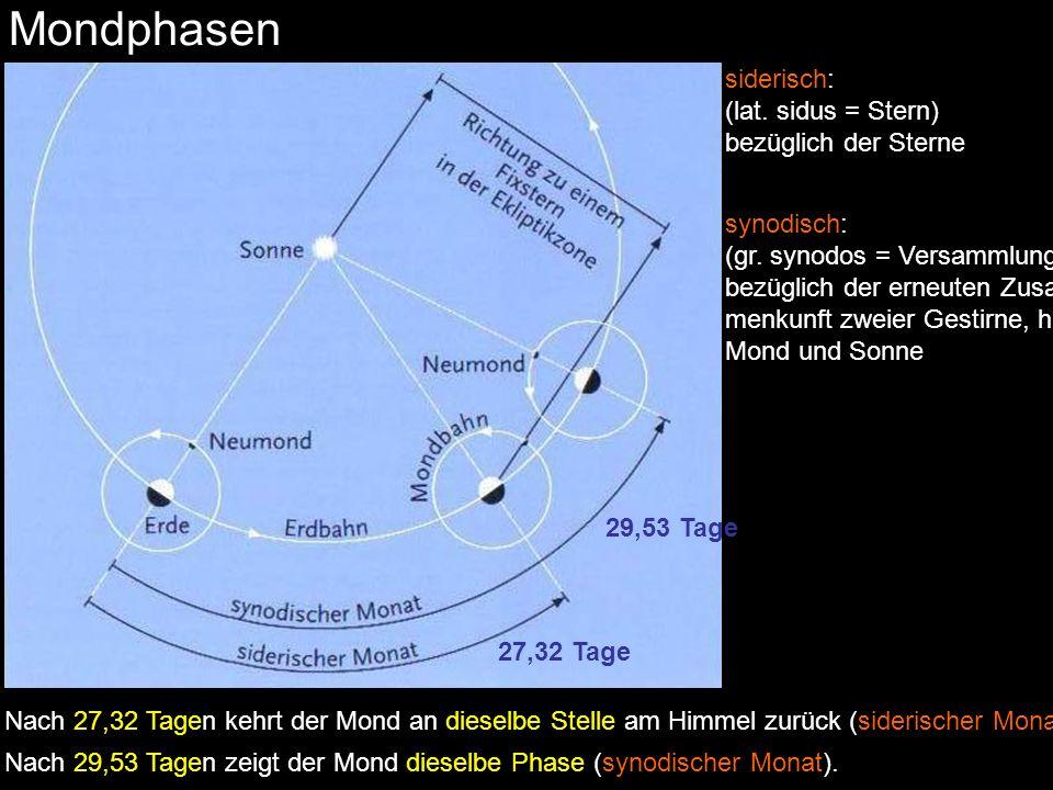 Mondphasen 27,32 Tage 29,53 Tage Nach 27,32 Tagen kehrt der Mond an dieselbe Stelle am Himmel zurück (siderischer Monat). Nach 29,53 Tagen zeigt der M