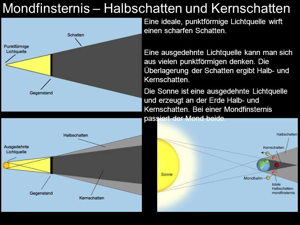 Mondfinsternis – Halbschatten und Kernschatten Eine ideale, punktförmige Lichtquelle wirft einen scharfen Schatten. Eine ausgedehnte Lichtquelle kann