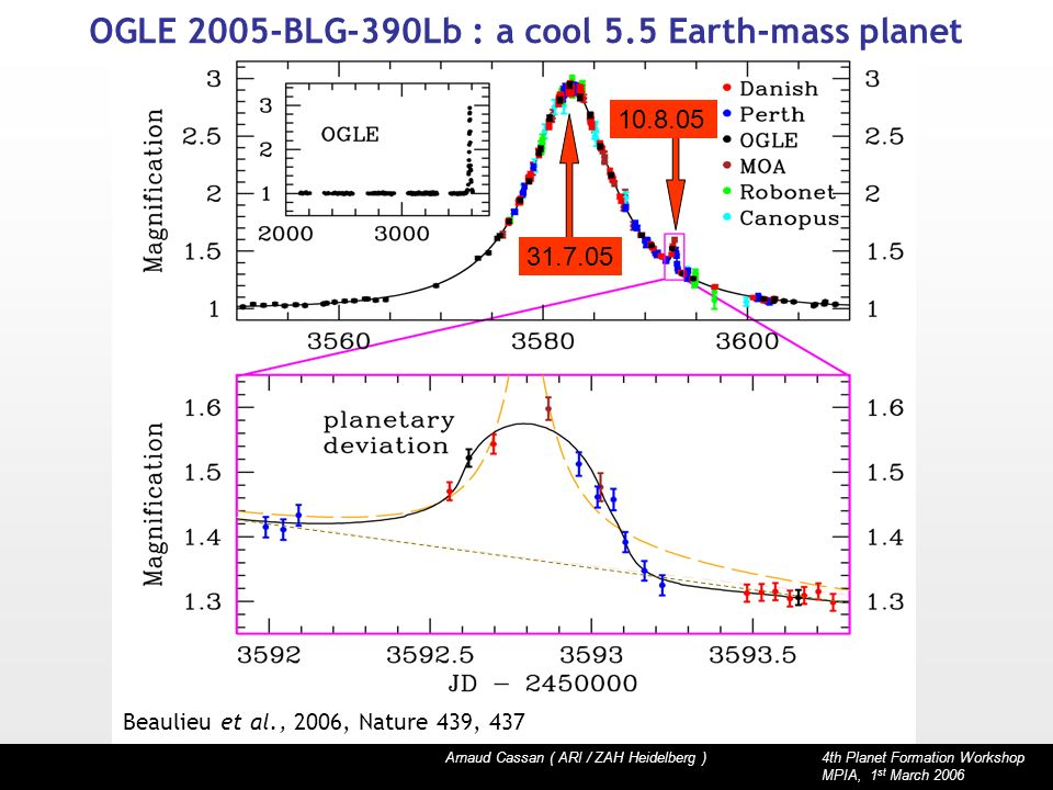 Arnaud Cassan ( ARI / ZAH Heidelberg ) 4th Planet Formation Workshop MPIA, 1 st March 2006 Beaulieu et al., 2006, Nature 439, OGLE 2005-BLG-390Lb : a cool 5.5 Earth-mass planet