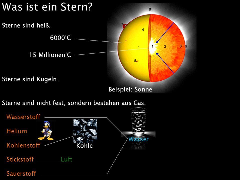 Was ist ein Stern? Sterne sind heiß. Sterne sind nicht fest, sondern bestehen aus Gas. Beispiel: Sonne 6000°C 15 Millionen°C Wasserstoff Helium Kohlen