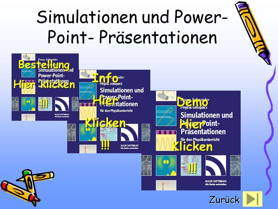 Simulationen und Power- Point- Präsentationen IIII nnnn ffff oooo HHHH iiii eeee rrrr KKKK llll iiii cccc kkkk eeee nnnn !!!! !!!! !!!! BBBB eeee ssss