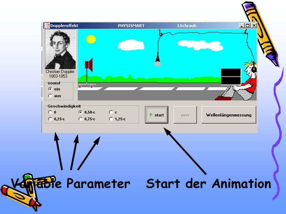 Start der AnimationVariable Parameter