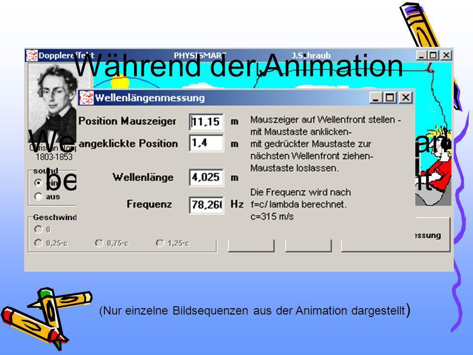 (Nur einzelne Bildsequenzen aus der Animation dargestellt ) Während der Animation können Wellenlänge und Frequenz an beliebigen Stellen bestimmt werde