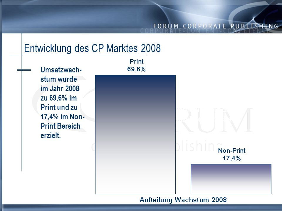 Entwicklung des CP Marktes 2008 (Print) 2008 wurden durchschnitt- lich 9,79 neue Printobjekte realisiert.