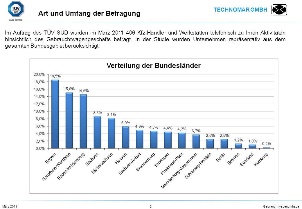 TECHNOMAR GMBH Gebrauchtwagenumfrage2 Im Auftrag des TÜV SÜD wurden im März 2011 406 Kfz-Händler und Werkstätten telefonisch zu Ihren Aktivitäten hins