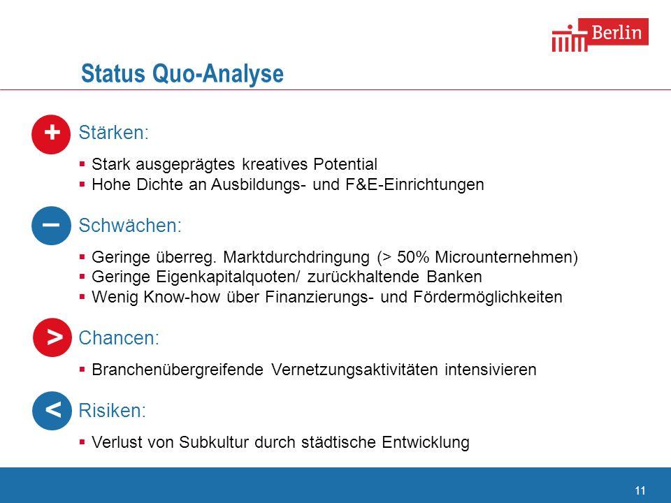11 Status Quo-Analyse Stärken: Stark ausgeprägtes kreatives Potential Hohe Dichte an Ausbildungs- und F&E-Einrichtungen Schwächen: Geringe überreg. Ma