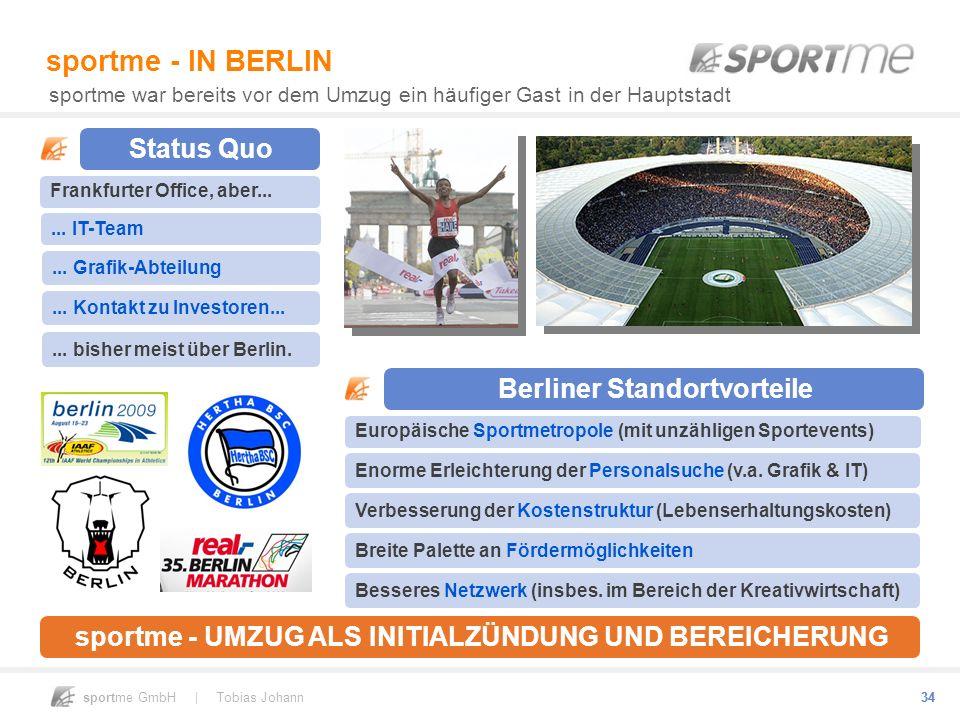 sportme GmbH | Tobias Johann 34 Besseres Netzwerk (insbes. im Bereich der Kreativwirtschaft) Breite Palette an Fördermöglichkeiten Europäische Sportme