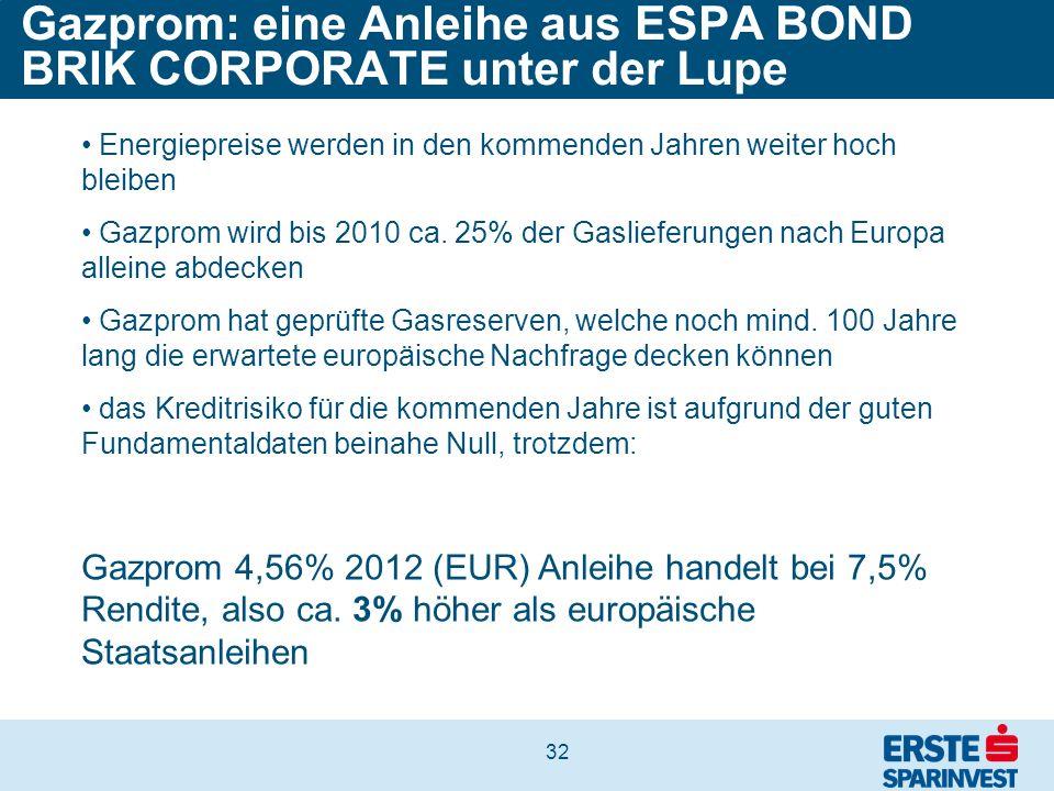 32 Gazprom: eine Anleihe aus ESPA BOND BRIK CORPORATE unter der Lupe Energiepreise werden in den kommenden Jahren weiter hoch bleiben Gazprom wird bis