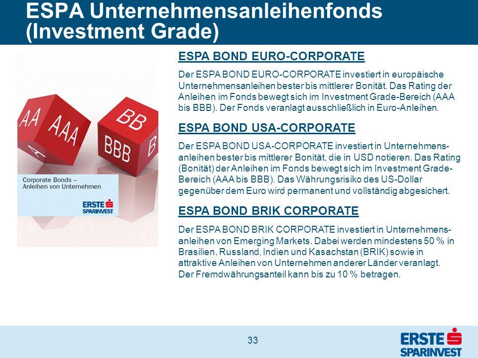 33 ESPA Unternehmensanleihenfonds (Investment Grade) ESPA BOND EURO-CORPORATE Der ESPA BOND EURO-CORPORATE investiert in europäische Unternehmensanlei