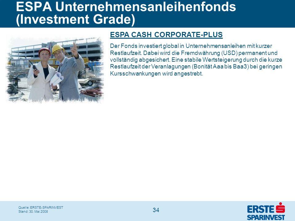 34 ESPA Unternehmensanleihenfonds (Investment Grade) ESPA CASH CORPORATE-PLUS Der Fonds investiert global in Unternehmensanleihen mit kurzer Restlaufz