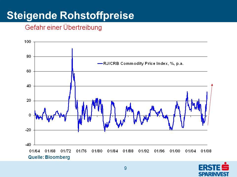 30 Gefahren lauern: Inflation, überhitzte(?) Rohstoffpreise, wirtschaftliche Abkühlung Quelle:Dresdner Bank, Santander