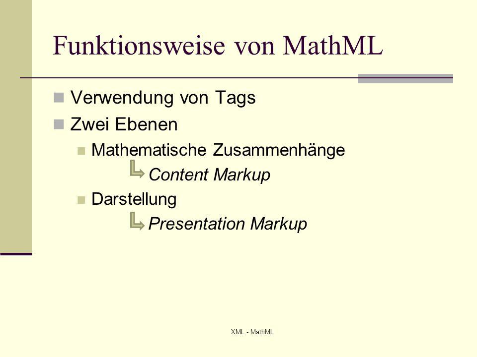Formen von MathML – Content Markup Beschreibung des Inhaltes eines mathematischen Ausdrucks Zusammenhang zwischen Zahlen, Bezeichnern, Operatoren etc.