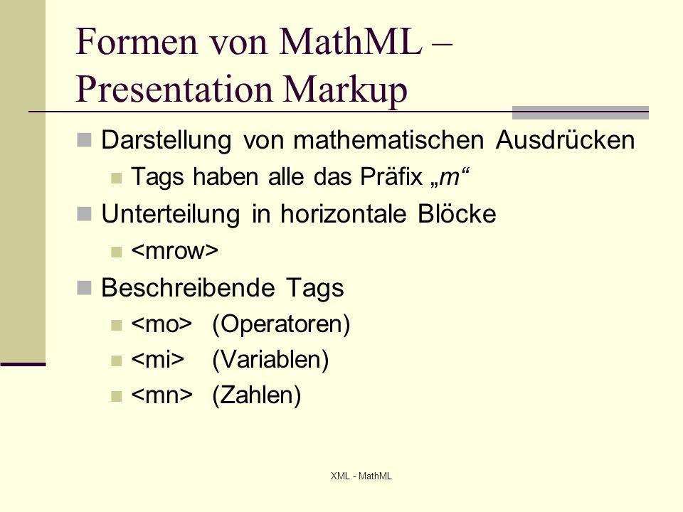 Beispiel - Presentation Markup ( a + b ) 2 XML - MathML (a + b)²