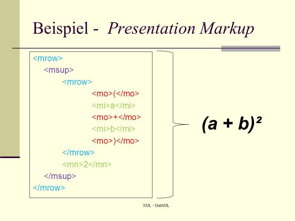 Zusammenfassung Content Markup Austausch von mathematischen Inhalten Formeleditoren und Computer Algebra Systeme Presentation Markup Beschreibung der Darstellung Webbrowser und Textverarbeitungssysteme XML - MathML
