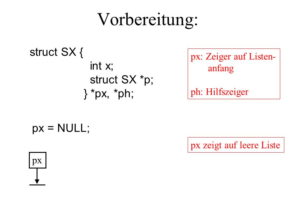 Vorbereitung: struct SX { int x; struct SX *p; } *px, *ph; px: Zeiger auf Listen- anfang ph: Hilfszeiger px = NULL; px zeigt auf leere Liste px