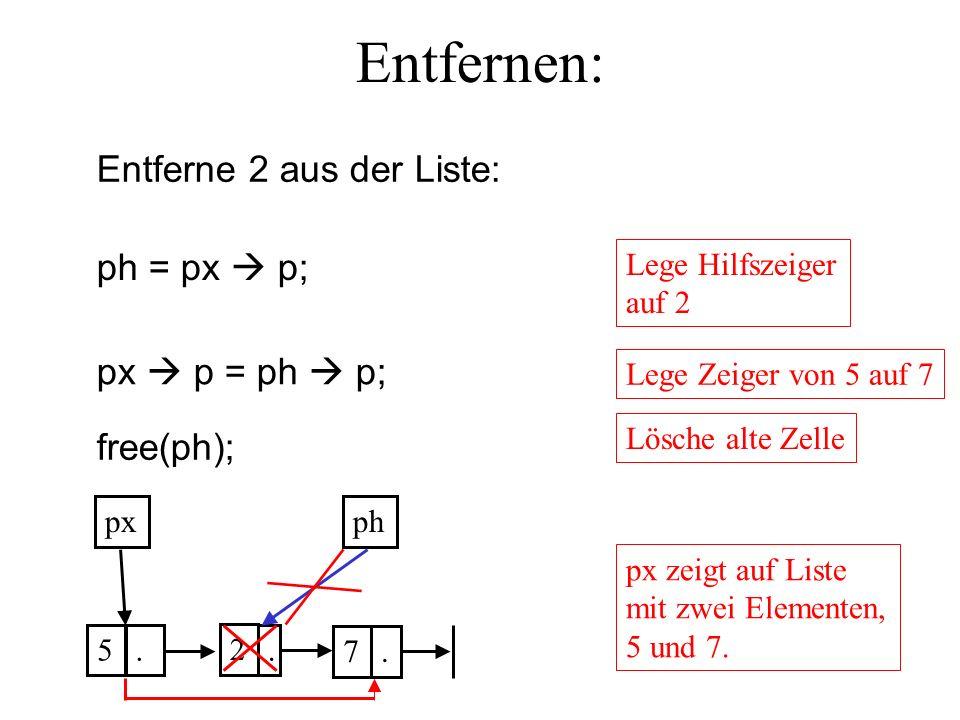 Entfernen: px zeigt auf Liste mit zwei Elementen, 5 und 7.