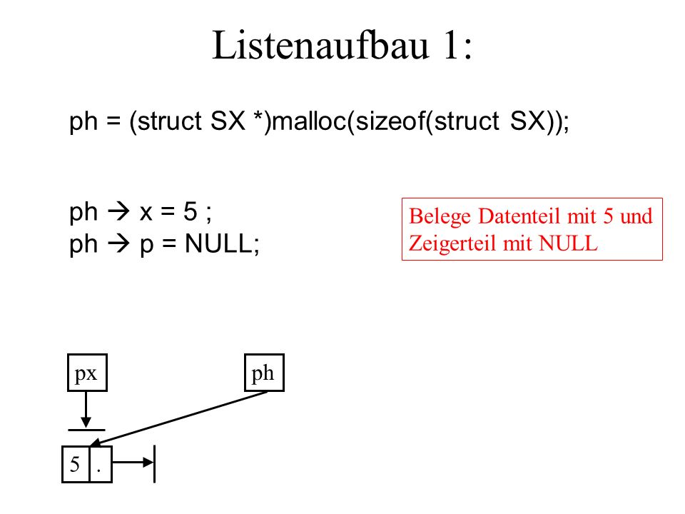 Listenaufbau 1: ph = (struct SX *)malloc(sizeof(struct SX)); px ph 5.