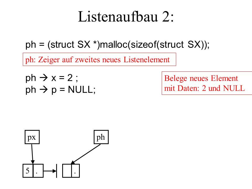 Listenaufbau 2: ph = (struct SX *)malloc(sizeof(struct SX)); ph: Zeiger auf zweites neues Listenelement ph.