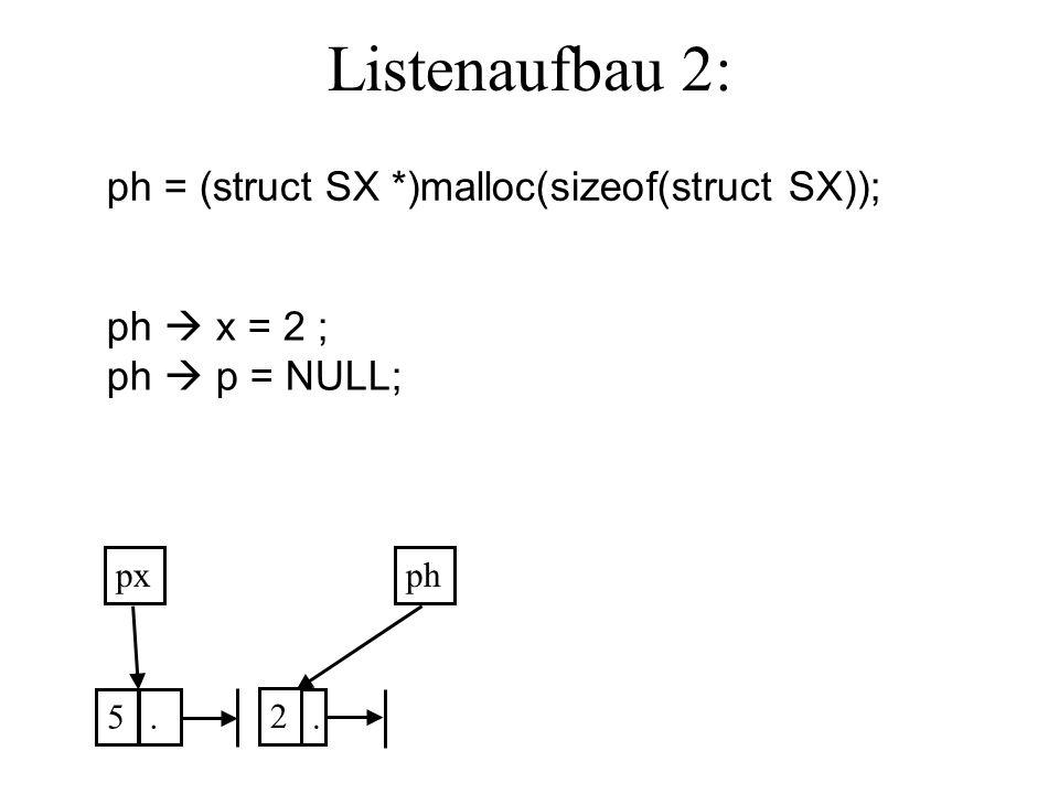 Listenaufbau 2: ph = (struct SX *)malloc(sizeof(struct SX)); ph 2. ph x = 2 ; ph p = NULL; px 5.