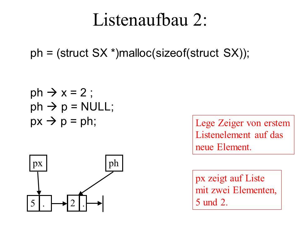 Listenaufbau 3: ph = (struct SX *)malloc(sizeof(struct SX)); ph: Zeiger auf drittes neues Listenelement ph px 5.