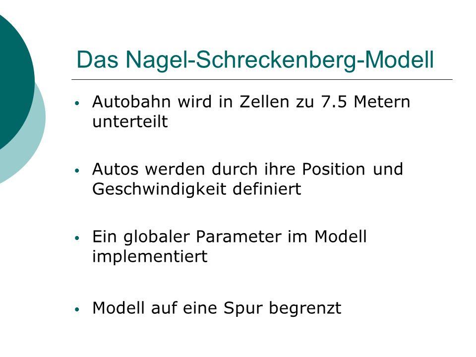 Bedingungen in NRW Aufbau des Straßennetzes: Aktuelle Verkehrsmeldungen und Verkehrsbehinderungen