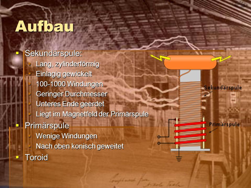 Aufbau Sekundärspule: Sekundärspule: Lang, zylinderförmig Lang, zylinderförmig Einlagig gewickelt Einlagig gewickelt 100-1000 Windungen 100-1000 Windu