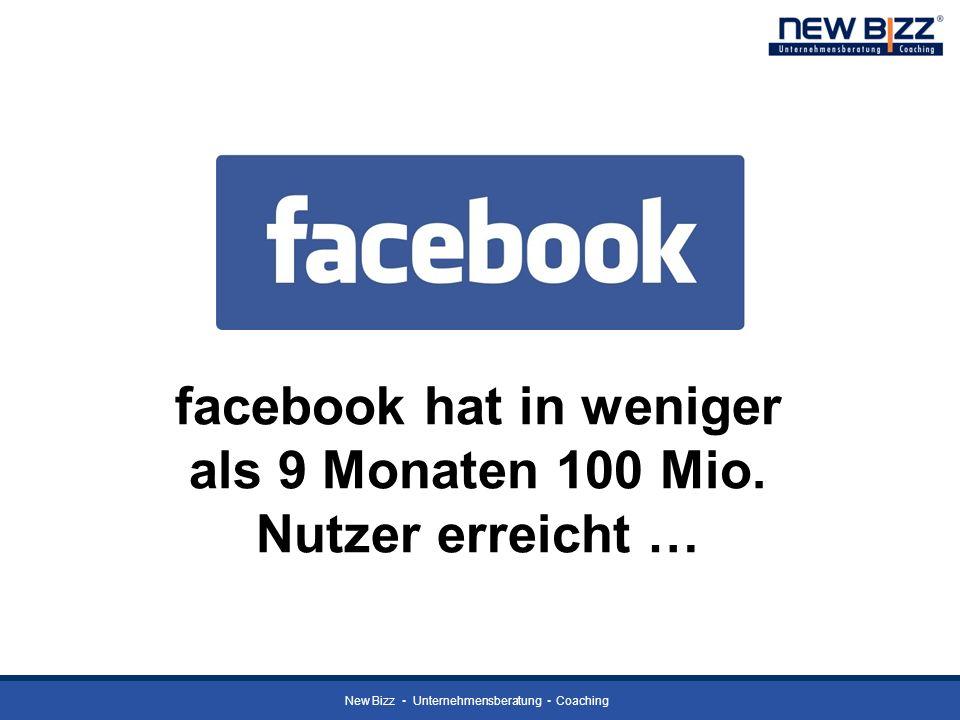 New Bizz Unternehmensberatung Coaching facebook hat in weniger als 9 Monaten 100 Mio. Nutzer erreicht …