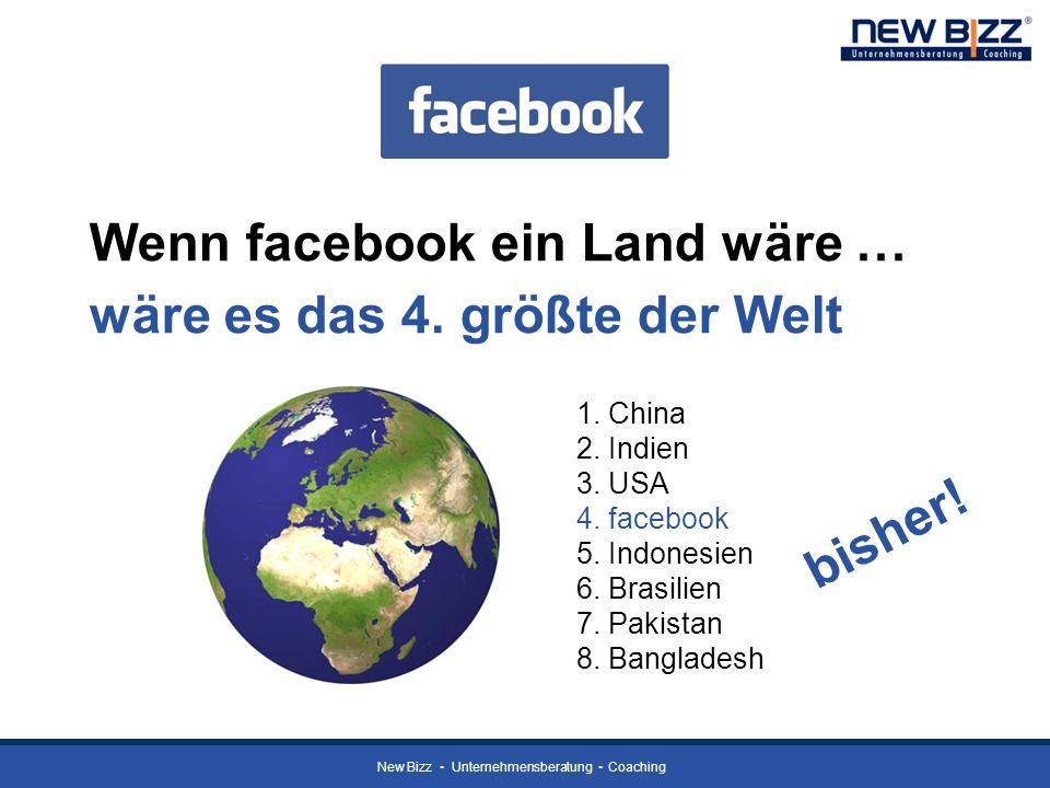 New Bizz Unternehmensberatung Coaching Wenn facebook ein Land wäre … wäre es das 4. größte der Welt 1. China 2. Indien 3. USA 4. facebook 5. Indonesie