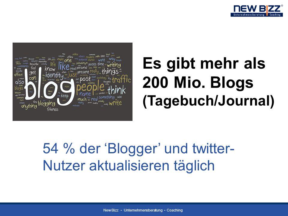 New Bizz Unternehmensberatung Coaching 54 % der Blogger und twitter- Nutzer aktualisieren täglich Es gibt mehr als 200 Mio. Blogs (Tagebuch/Journal)
