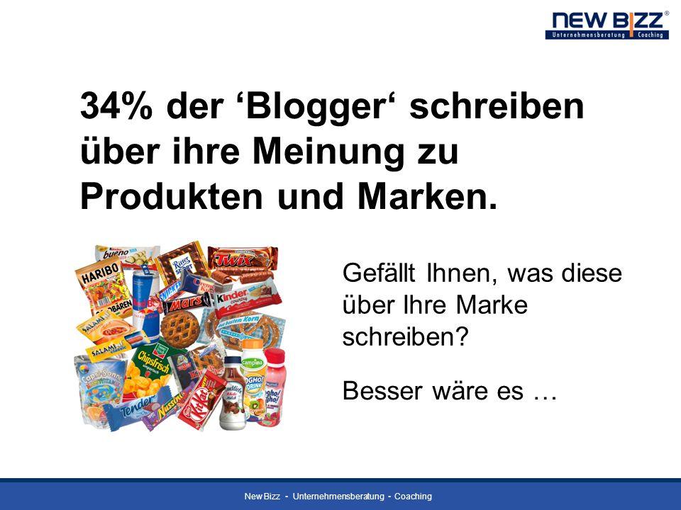 New Bizz Unternehmensberatung Coaching Gefällt Ihnen, was diese über Ihre Marke schreiben? 34% der Blogger schreiben über ihre Meinung zu Produkten un