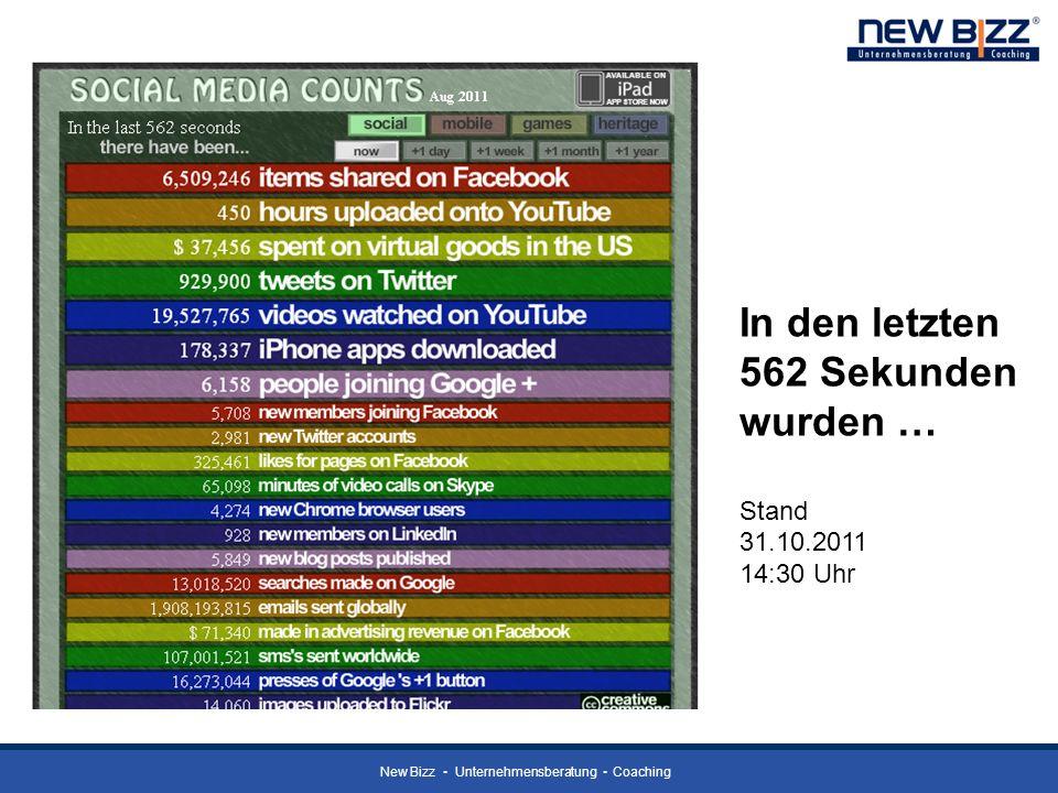 New Bizz Unternehmensberatung Coaching In den letzten 562 Sekunden wurden … Stand 31.10.2011 14:30 Uhr