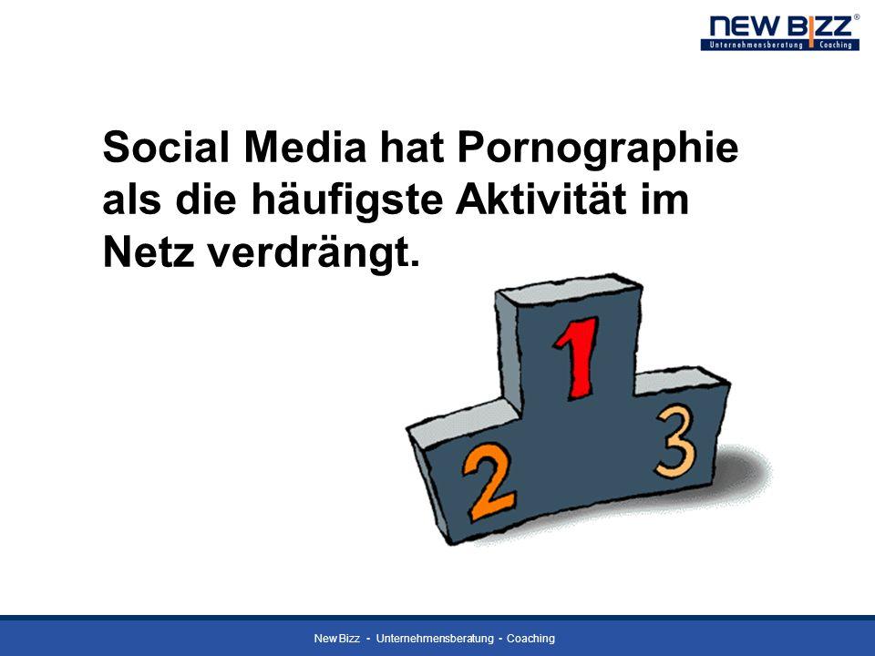New Bizz Unternehmensberatung Coaching Social Media hat Pornographie als die häufigste Aktivität im Netz verdrängt.