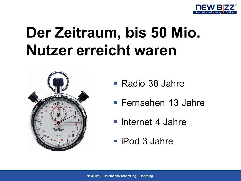 New Bizz Unternehmensberatung Coaching Der Zeitraum, bis 50 Mio. Nutzer erreicht waren Radio 38 Jahre Fernsehen 13 Jahre Internet 4 Jahre iPod 3 Jahre