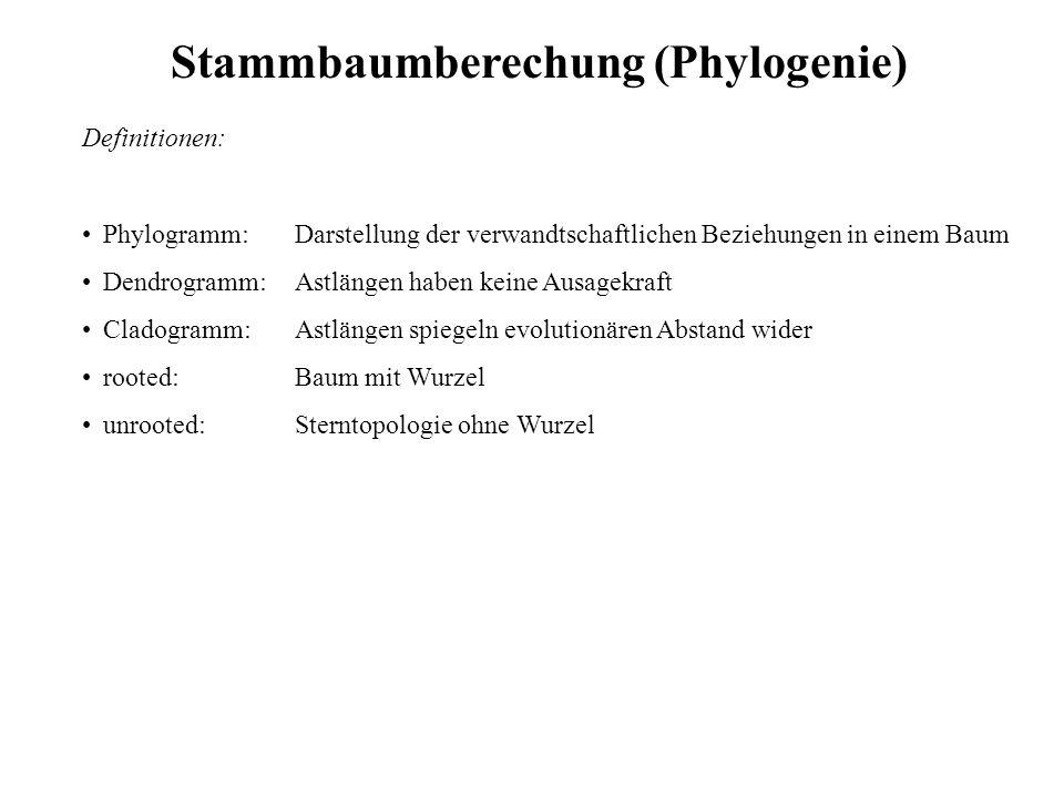 Definitionen: Phylogramm:Darstellung der verwandtschaftlichen Beziehungen in einem Baum Dendrogramm:Astlängen haben keine Ausagekraft Cladogramm:Astlä