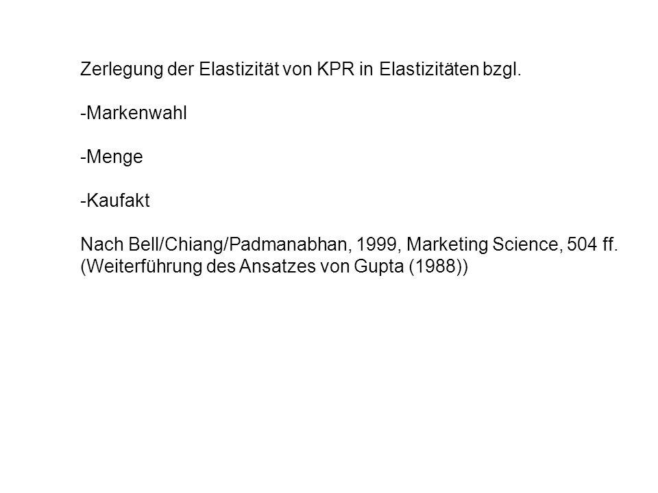 Zerlegung der Elastizität von KPR in Elastizitäten bzgl. -Markenwahl -Menge -Kaufakt Nach Bell/Chiang/Padmanabhan, 1999, Marketing Science, 504 ff. (W