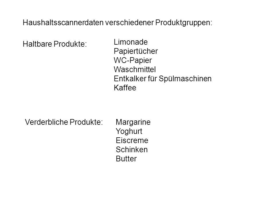 Haushaltsscannerdaten verschiedener Produktgruppen: Haltbare Produkte: Limonade Papiertücher WC-Papier Waschmittel Entkalker für Spülmaschinen Kaffee