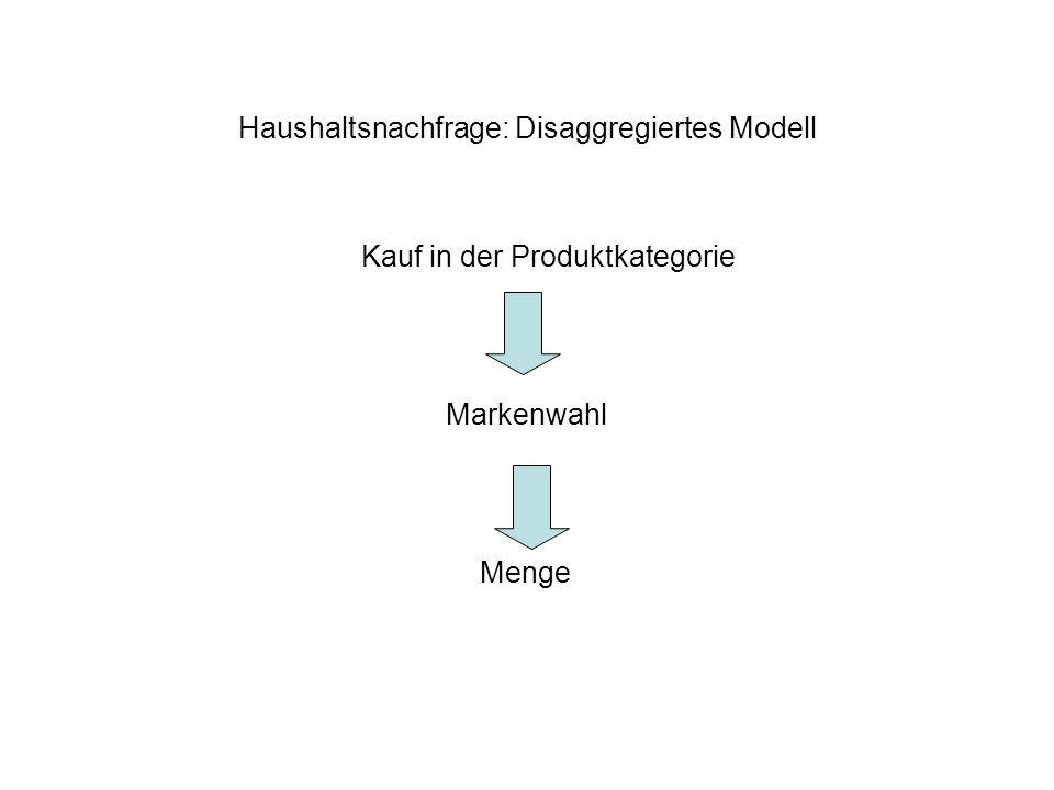 Haushaltsnachfrage: Disaggregiertes Modell Kauf in der Produktkategorie Markenwahl Menge