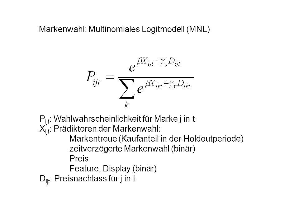 Markenwahl: Multinomiales Logitmodell (MNL) P ijt : Wahlwahrscheinlichkeit für Marke j in t X ijt : Prädiktoren der Markenwahl: Markentreue (Kaufantei