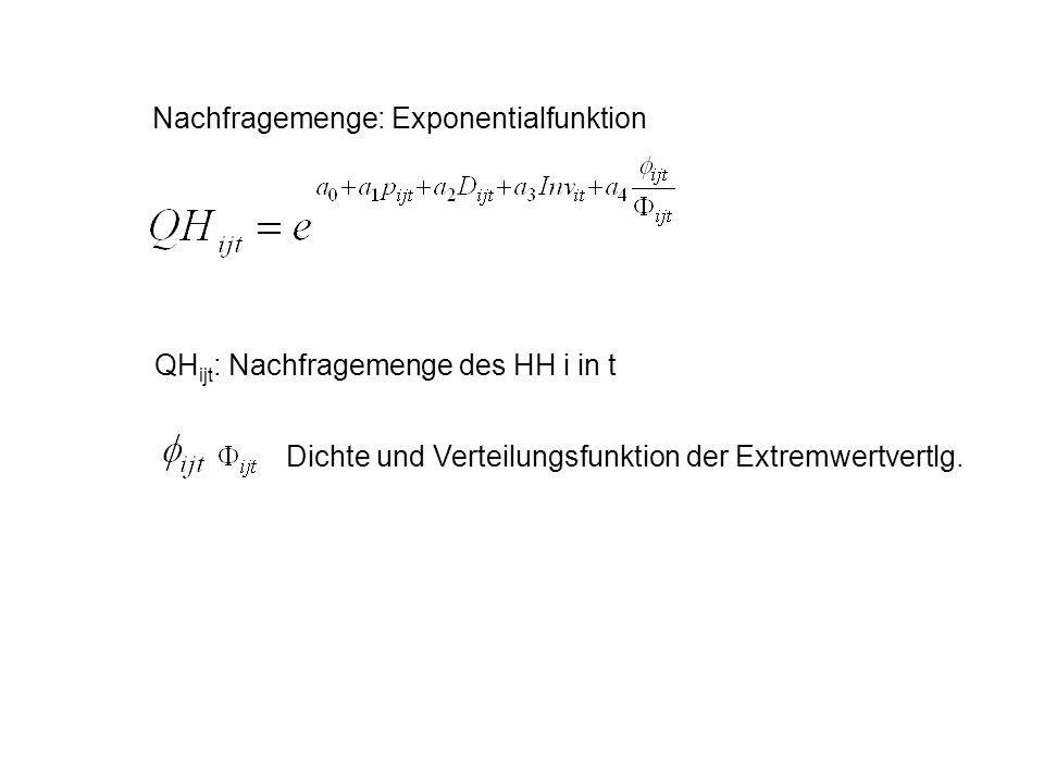 Nachfragemenge: Exponentialfunktion QH ijt : Nachfragemenge des HH i in t Dichte und Verteilungsfunktion der Extremwertvertlg.