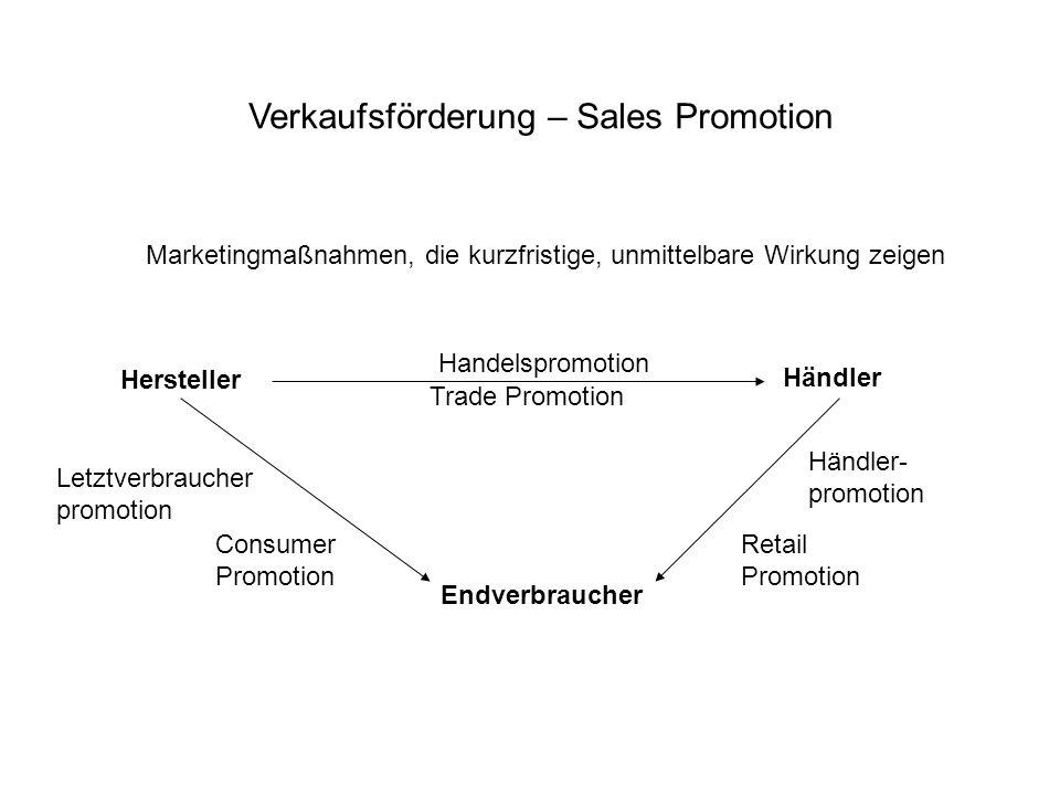 Verkaufsförderung – Sales Promotion Marketingmaßnahmen, die kurzfristige, unmittelbare Wirkung zeigen Hersteller Händler Endverbraucher Handelspromoti