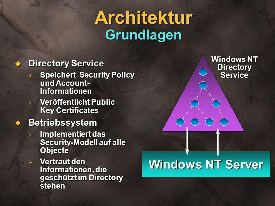 Windows NT Server Windows NT DirectoryService Architektur Grundlagen Directory Service Directory Service Speichert Security Policy und Account- Inform