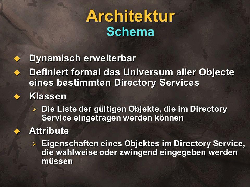 Architektur Schema Dynamisch erweiterbar Dynamisch erweiterbar Definiert formal das Universum aller Objecte eines bestimmten Directory Services Defini