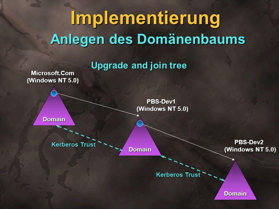 Domain PBS-Dev1 (Windows NT 5.0) Domain Kerberos Trust PBS-Dev2 (Windows NT 5.0) Domain Kerberos Trust Implementierung Anlegen des Domänenbaums Upgrad