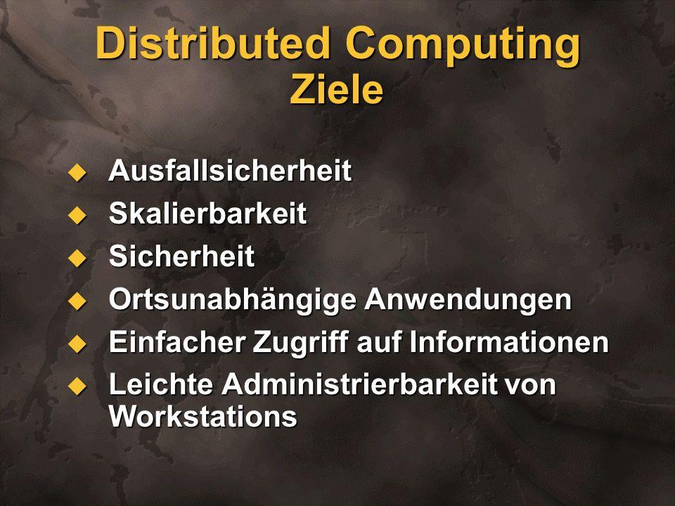 Architektur: Sites Eine Site ist eine Menge von Subnetzen Eine Site ist eine Menge von Subnetzen wurde bisher benutzt, um Gebiete mit guter Connectivity zu definieren wurde bisher benutzt, um Gebiete mit guter Connectivity zu definieren legt die Grenzen für die Replikation- Topologie fest legt die Grenzen für die Replikation- Topologie fest Clients bestimmen ihre Site auf Grund der Subnet Mask (automatisch per DHCP oder per Hand konfiguriert) Clients bestimmen ihre Site auf Grund der Subnet Mask (automatisch per DHCP oder per Hand konfiguriert) Basis für die Suche nach lokalen Ressourcen Basis für die Suche nach lokalen Ressourcen